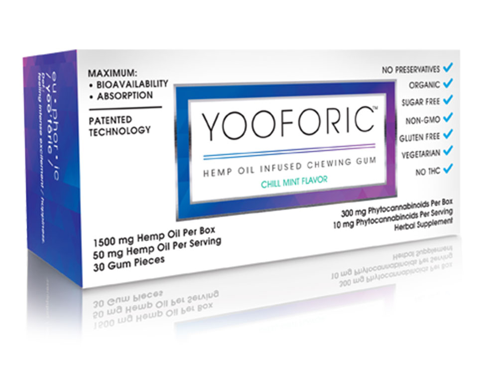 Yooforic-CBD-Gum-review